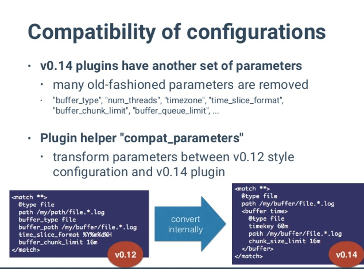 compatibility-of-configurations.png